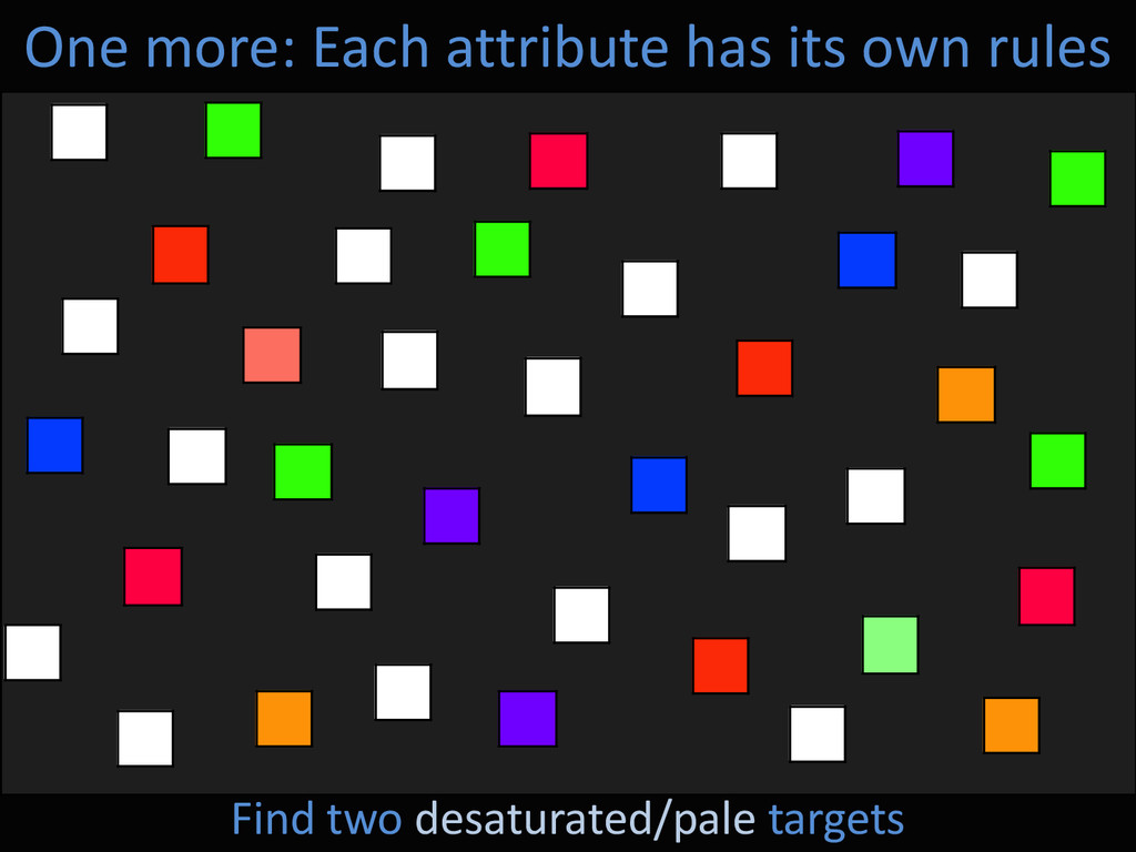One more: Each attribute has its own rules Find...