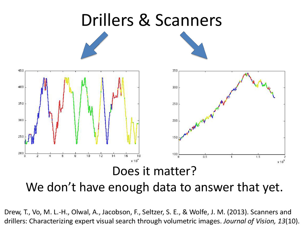 Drillers & Scanners Does it matter? We don't ha...