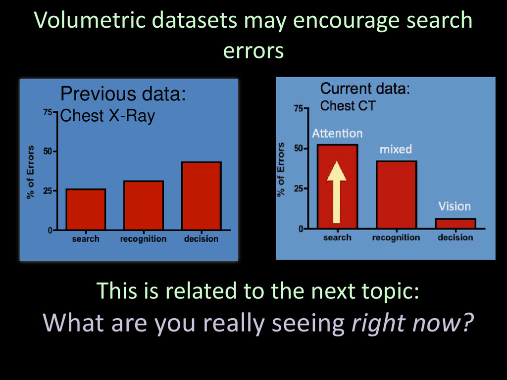 Volumetric datasets may encourage search errors...