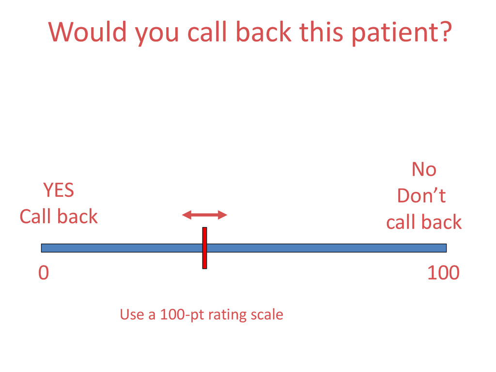 Would you call back this patient? YES Call back...
