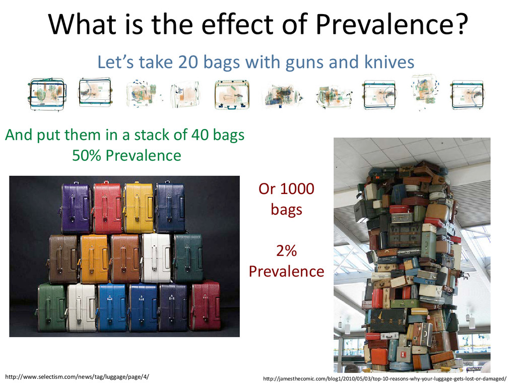 What is the effect of Prevalence? http://jamest...