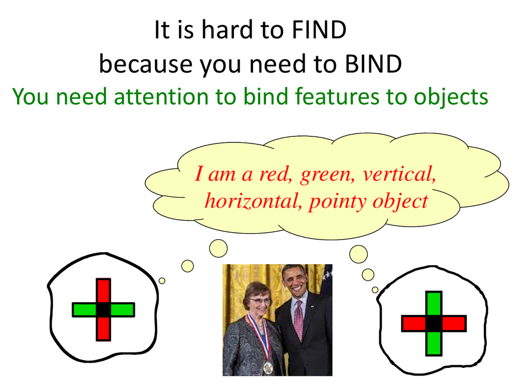 It is hard to FIND because you need to BIND You...