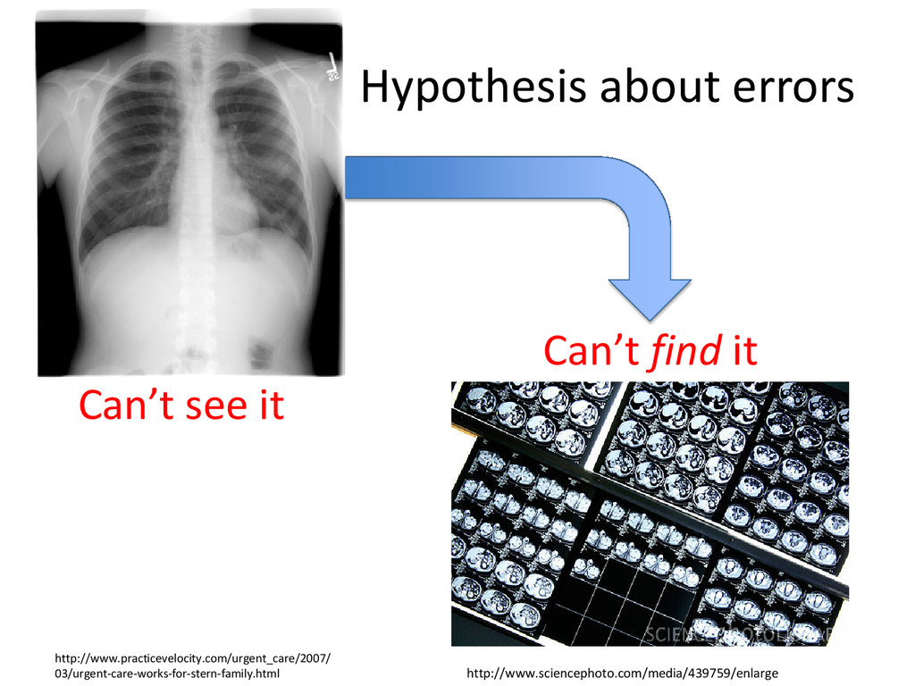 Hypothesis about errors http://www.practicevelo...