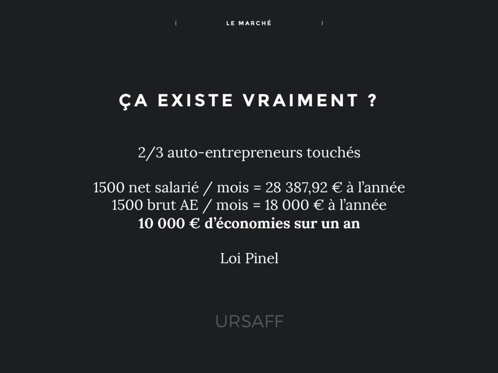 Ç A E X I ST E VR AIMENT ? 2/3 auto-entrepreneu...