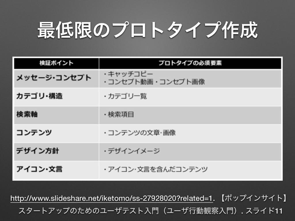 ࠷ݶͷϓϩτλΠϓ࡞ http://www.slideshare.net/iketomo/...