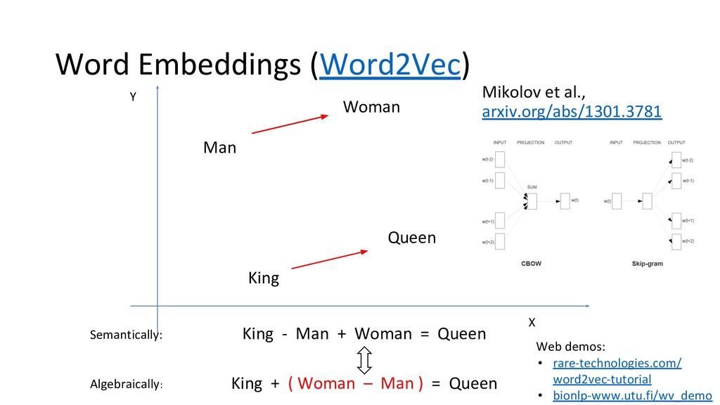 Mikolov et al., arxiv.org/abs/1301.3781 Word Em...