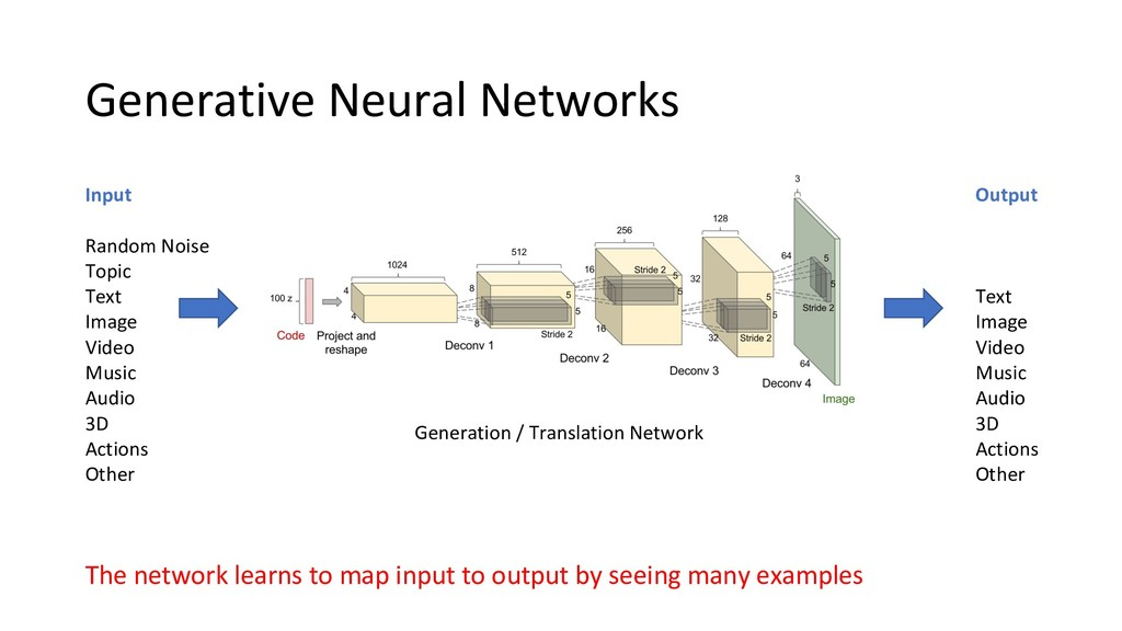 Generative Neural Networks The network learns t...