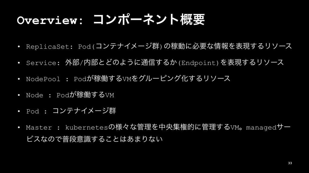 Overview: ίϯϙʔωϯτ֓ཁ • ReplicaSet: Pod(ίϯςφΠϝʔδ܈...