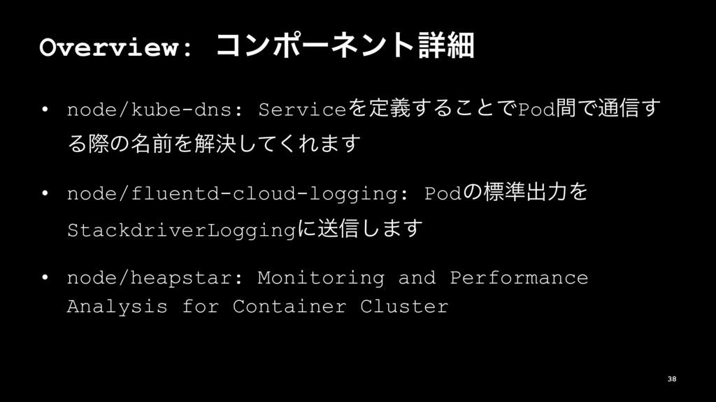 Overview: ίϯϙʔωϯτৄࡉ • node/kube-dns: ServiceΛఆٛ...