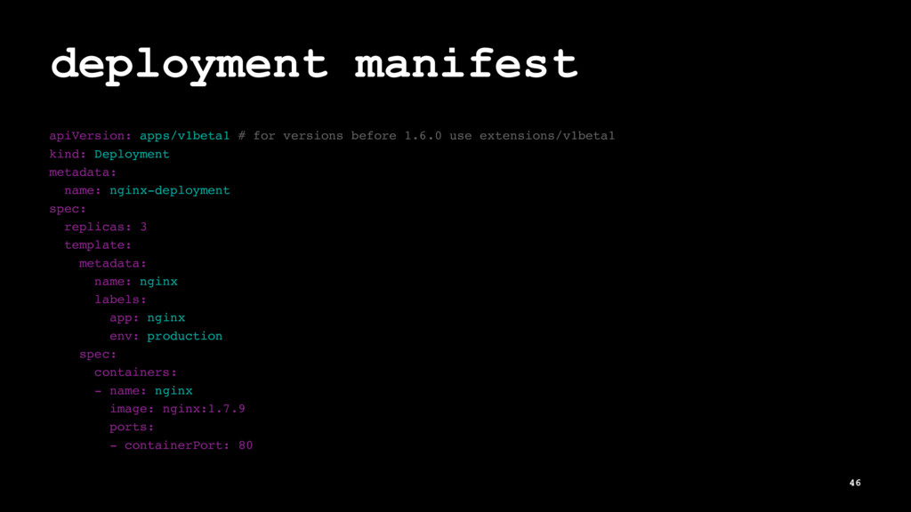 deployment manifest apiVersion: apps/v1beta1 # ...