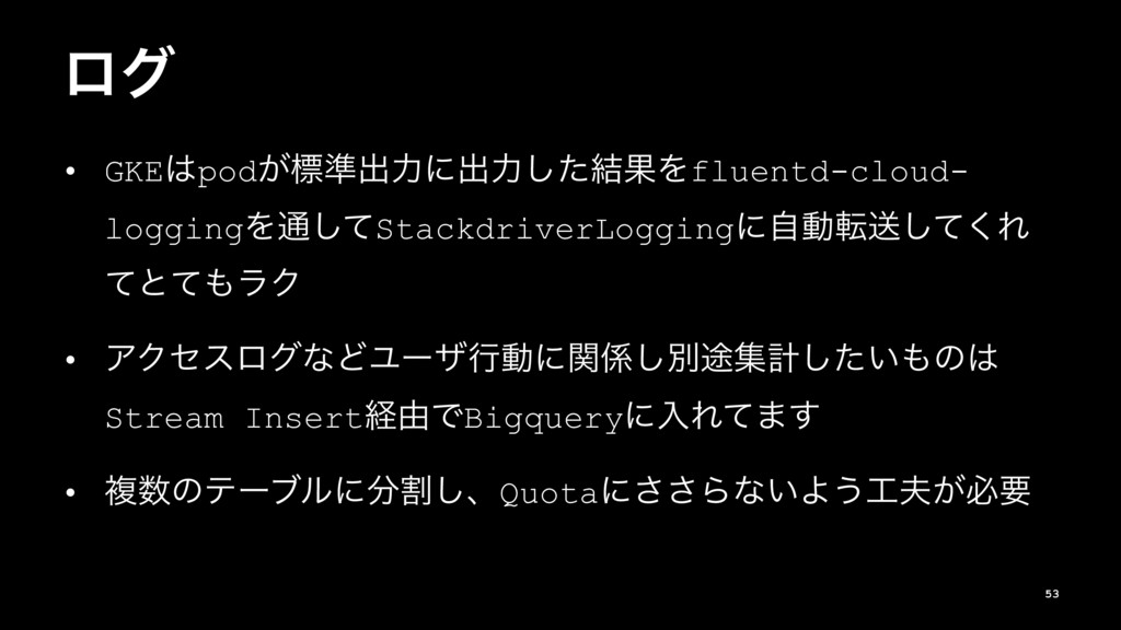 ϩά • GKEpod͕ඪ४ग़ྗʹग़ྗͨ݁͠ՌΛfluentd-cloud- logging...