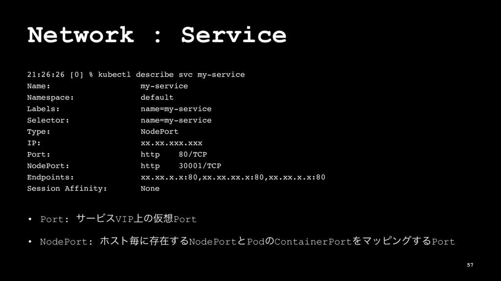 Network : Service 21:26:26 [0] % kubectl descri...