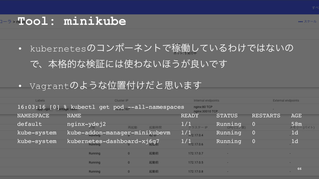 Tool: minikube • kubernetesͷίϯϙʔωϯτͰՔಇ͍ͯ͠ΔΘ͚Ͱͳ...