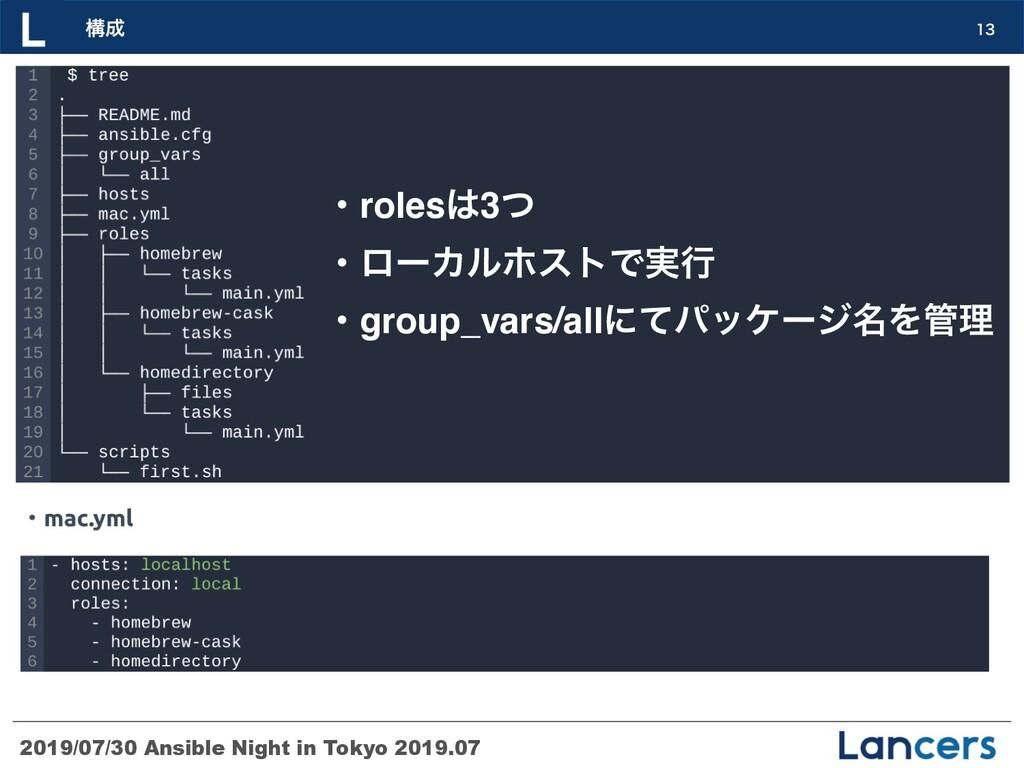 2019/07/30 Ansible Night in Tokyo 2019.07 ߏ ...
