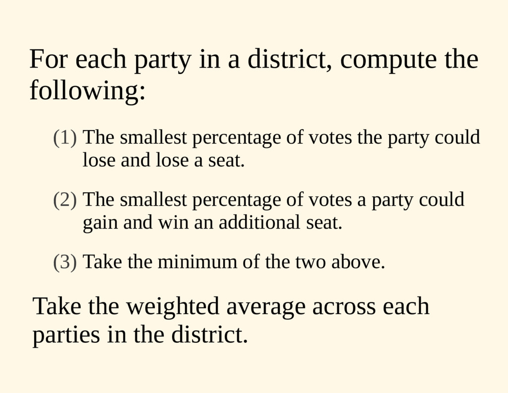 (1) The smallest percentage of votes the party ...