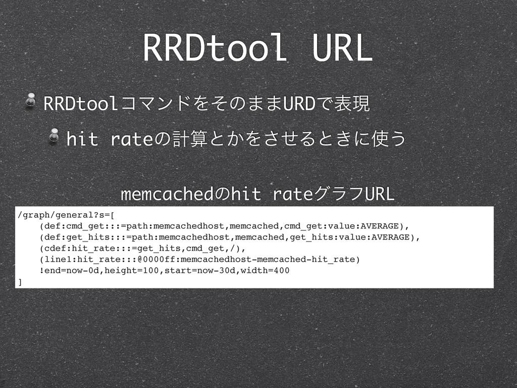 RRDtool URL RRDtoolίϚϯυΛͦͷ··URDͰදݱ hit rateͷܭͱ...