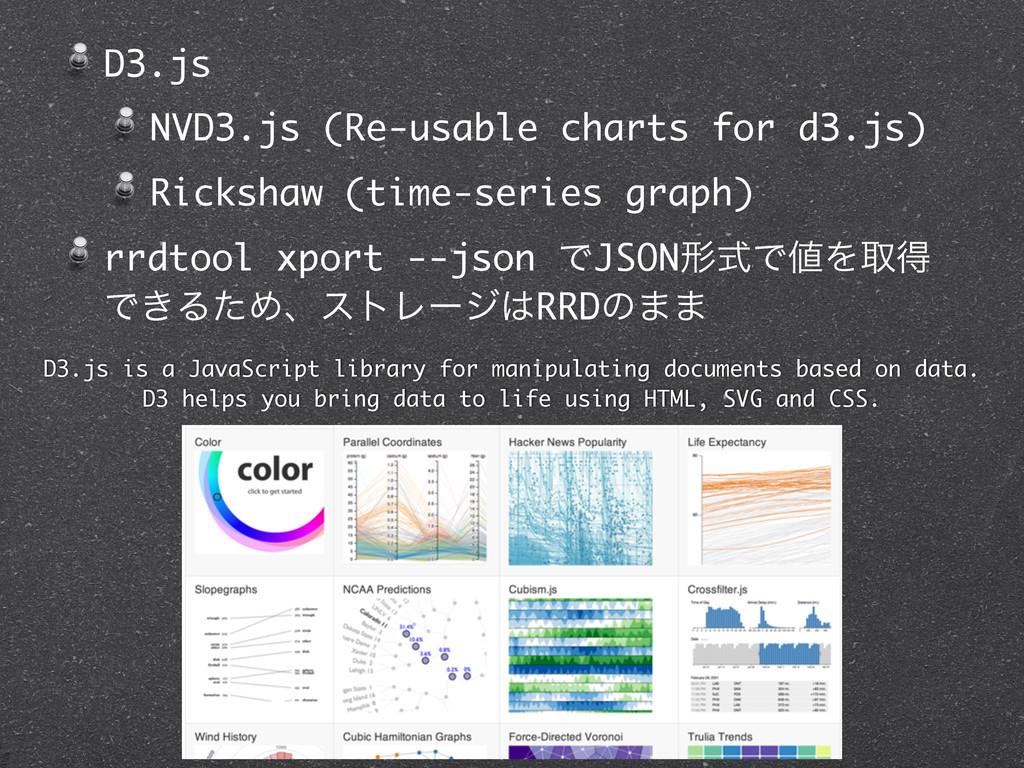 D3.js NVD3.js (Re-usable charts for d3.js) Rick...
