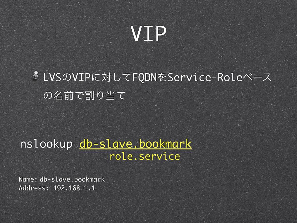 VIP LVSͷVIPʹରͯ͠FQDNΛService-Roleϕʔε ͷ໊લͰׂΓͯ ns...