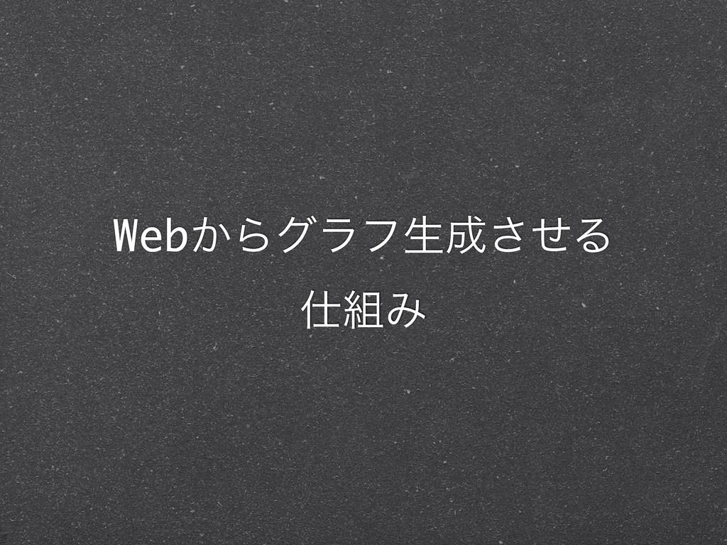 Web͔Βάϥϑੜͤ͞Δ Έ
