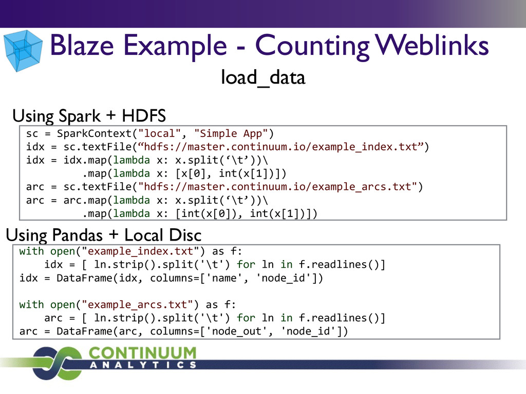 Blaze Example - Counting Weblinks Using Spark +...