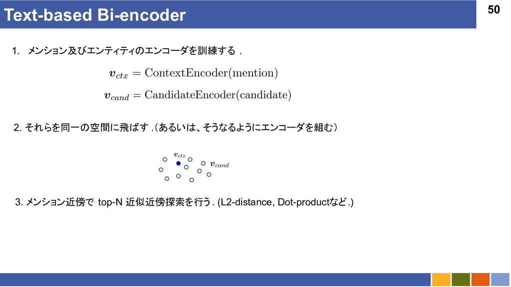 50 Text-based Bi-encoder 1. メンション及びエンティティのエンコーダ...