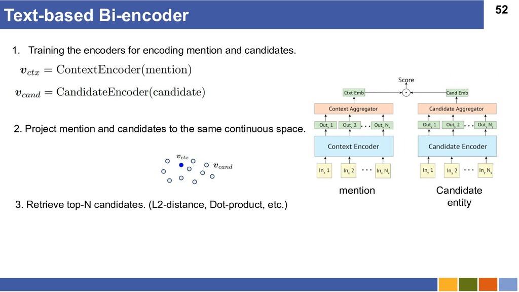 52 Text-based Bi-encoder 1. Training the encode...