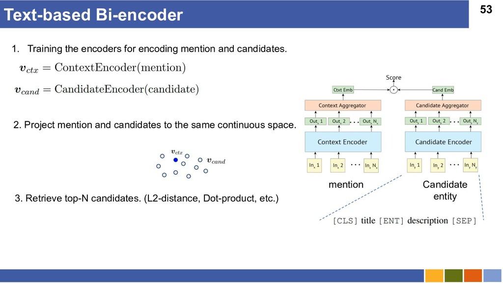 53 Text-based Bi-encoder 1. Training the encode...