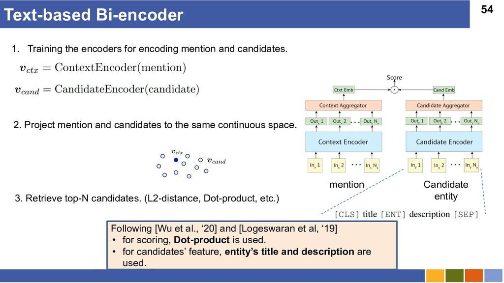 54 Text-based Bi-encoder 1. Training the encode...