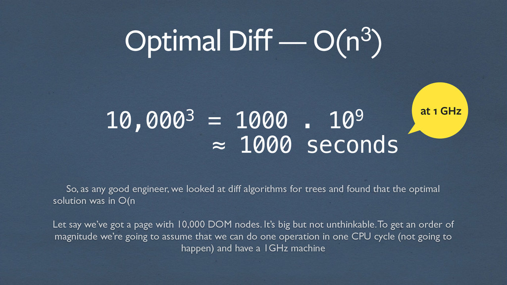 10,0003 = 1000 . 109 ≈ 1000 seconds at 1 GHz ...
