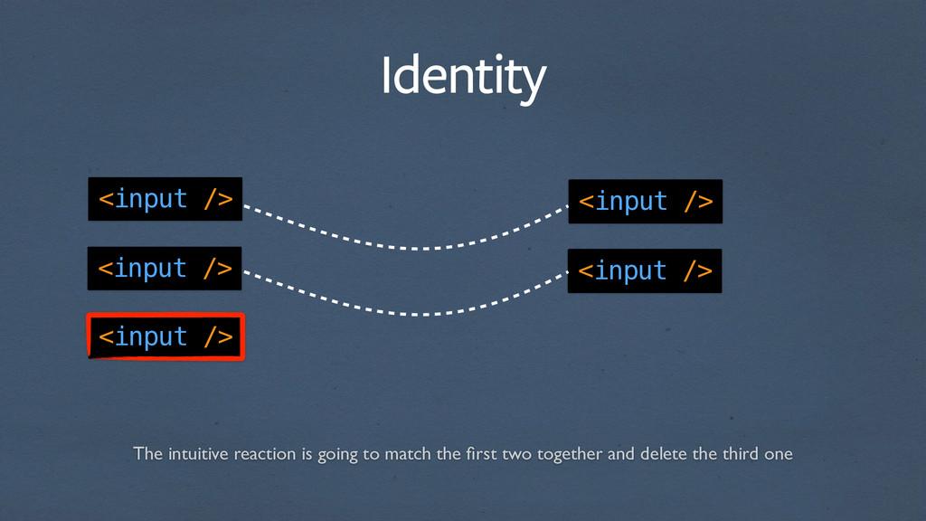Identity <input /> <input /> <input /> <input /...