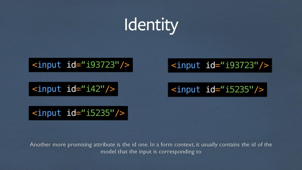 """Identity <input id=""""i93723""""/> <input id=""""i42""""/>..."""