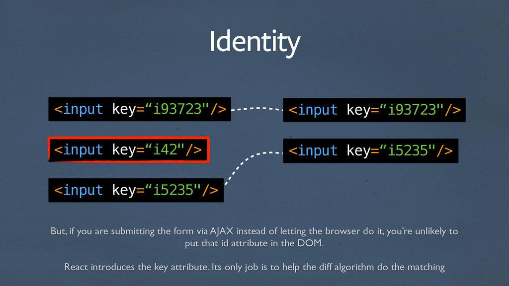 "Identity <input key=""i93723""/> <input key=""i42""..."