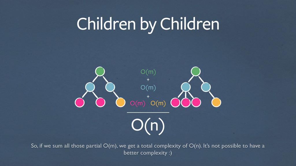 Children by Children O(m) O(m) O(m) O(m) O(n) +...