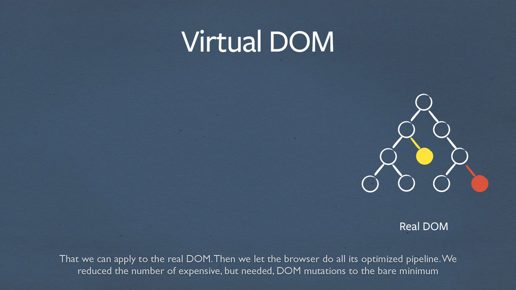 Real DOM Virtual DOM That we can apply to the r...