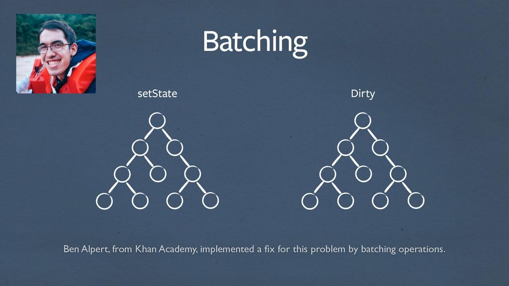 Batching setState Dirty Ben Alpert, from Khan A...
