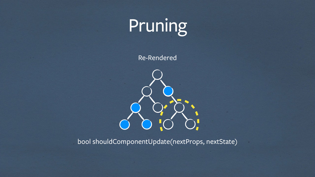 Pruning Re-Rendered bool shouldComponentUpdate(...