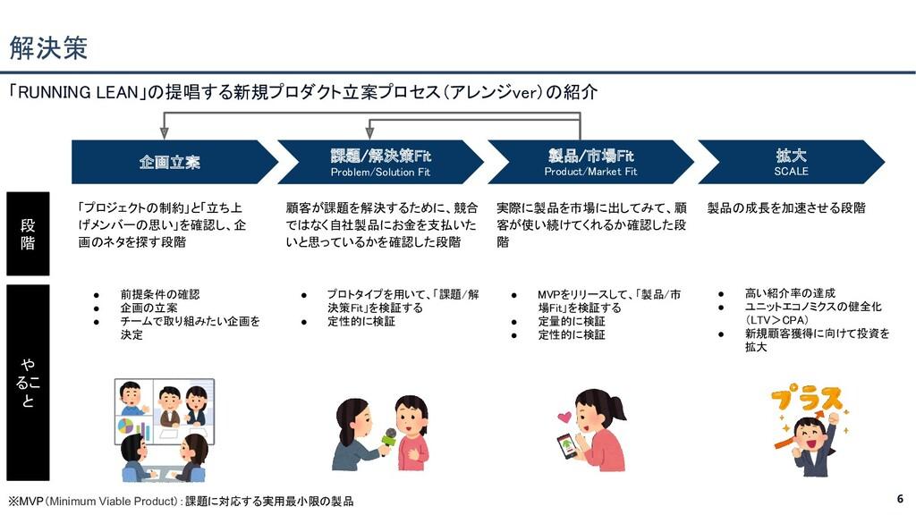 6 「RUNNING LEAN」の提唱する新規プロダクト立案プロセス(アレンジver)の紹介 ...