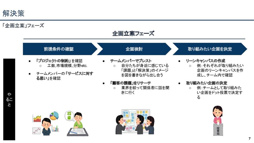 7 「企画立案」フェーズ  解決策 ● 「プロジェクトの制約」 を確認 ○ 工数,市場規模...