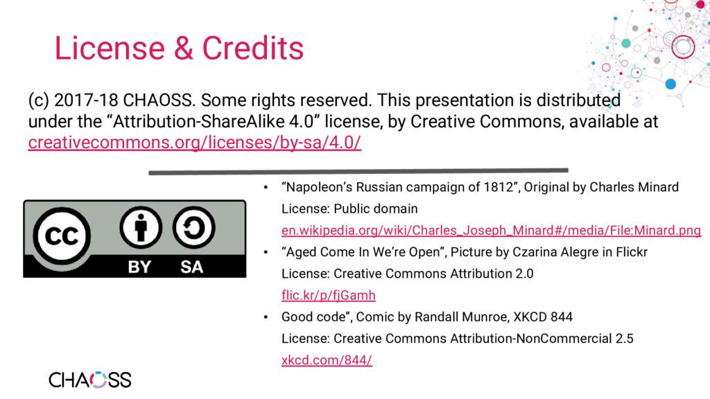 """License & Credits • """"Napoleon's Russian campaig..."""