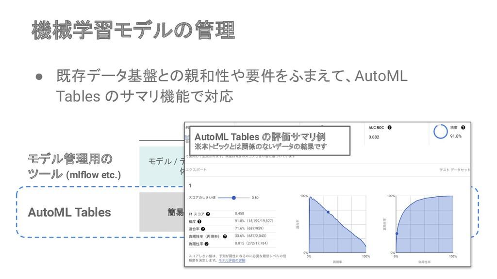 ● 既存データ基盤との親和性や要件をふまえて、AutoML Tables のサマリ機能で対応 ...