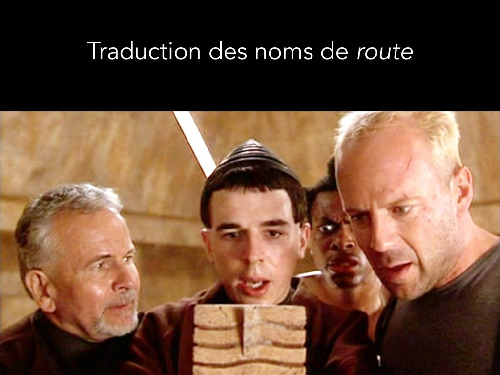 Traduction des noms de route