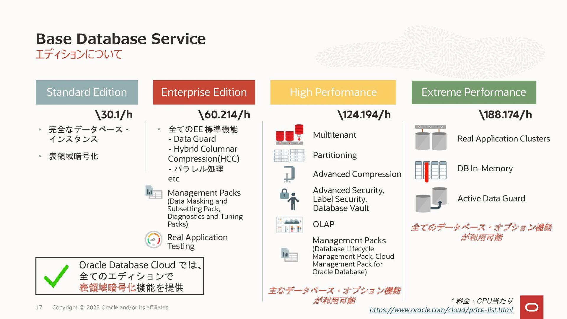 17 ストレージ・サイズ(Block Volume) – RAC Database Cloud...