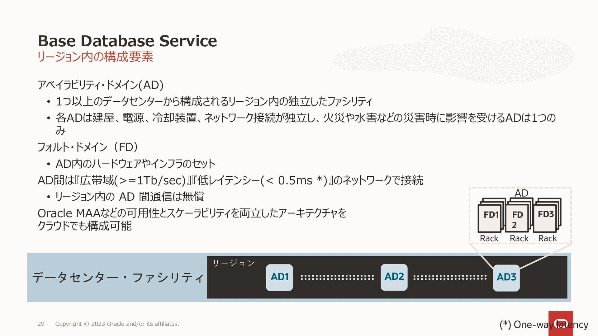 自動構成での高可用性構成イメージ VM,BM Database Cloud Service B...