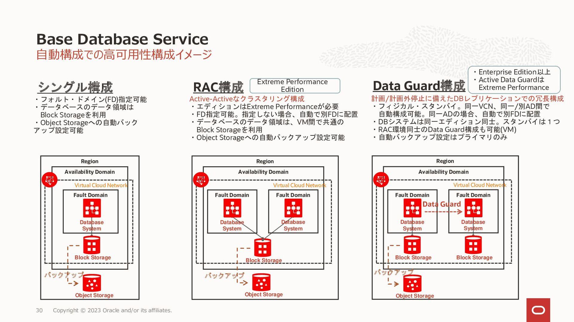 30 DBシステム作成画面にて、OCPU数が2の仮想マシン シェイプを選択しTotal Nod...