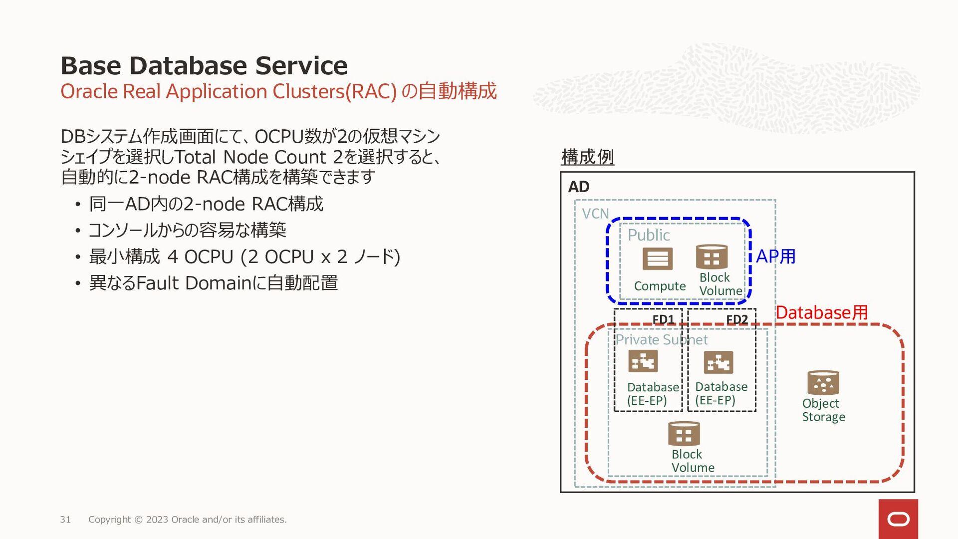 31 DBシステムのEnable Data Guard画面にて、 セカンダリDBシステムのAv...