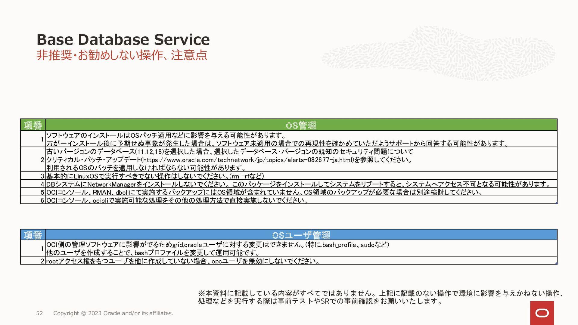 52 Database の主な監視・管理機能への対応 Database Cloud Servi...