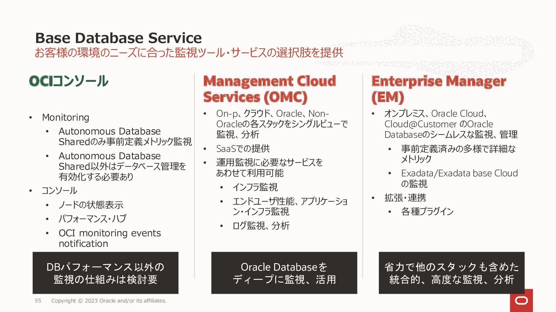 55 サービスを組み合わせたダッシュボード OMCでみるOracle Cloud Databa...