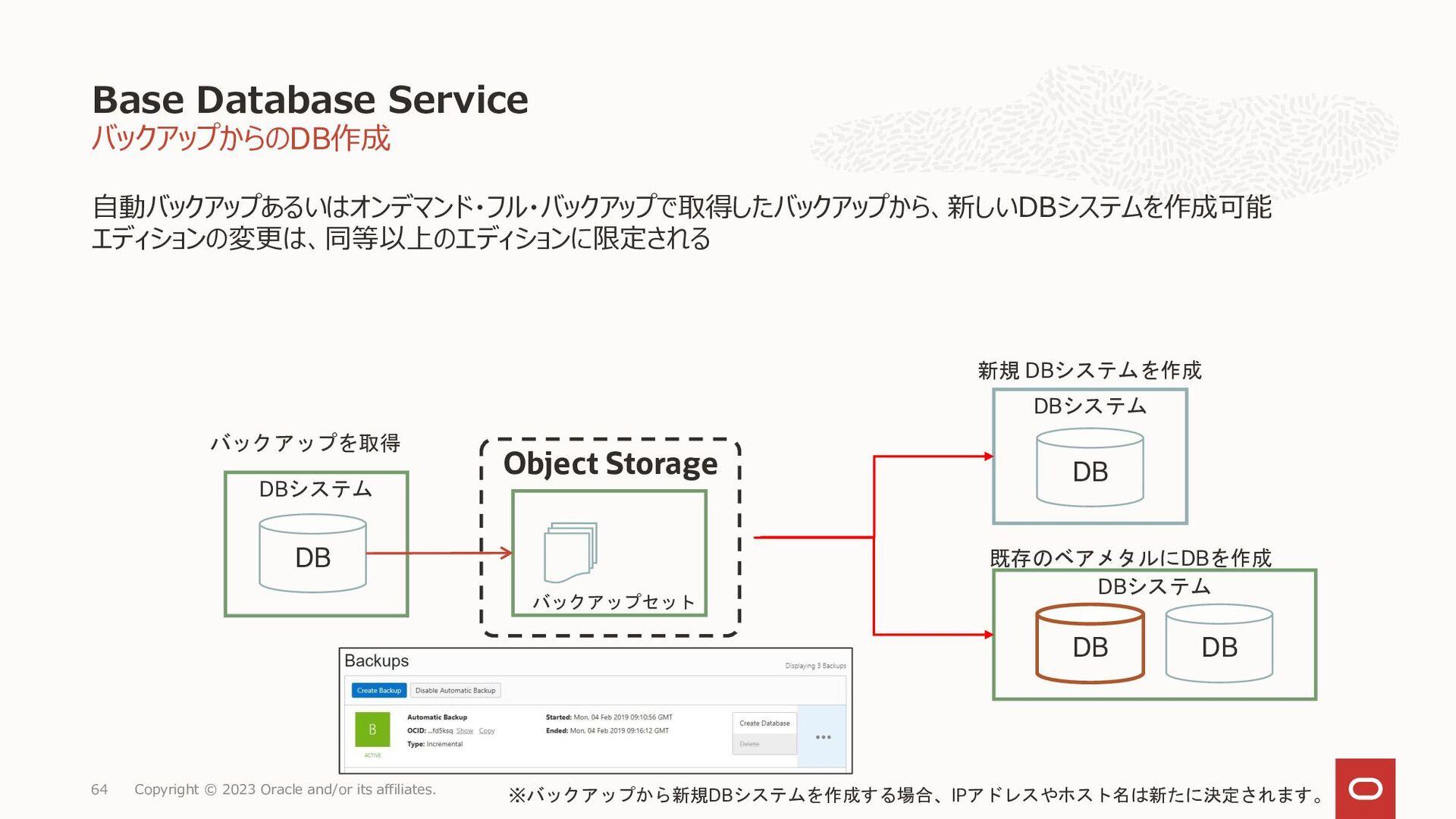 64 • コンソール、API、またはデータベースCLI(DBCLI)を使用して、DBシステムま...