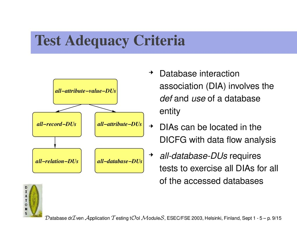 Test Adequacy Criteria all−attribute−value−DUs ...