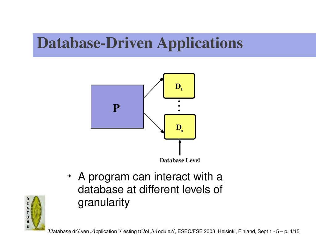 Database-Driven Applications P Database Level 1...